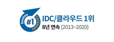 8년 연속 랭키닷컴 IDC/클라우드<br>분야 사이트 이용량 1위